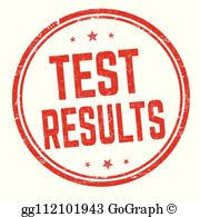 End-of-Course Testing Results Are In