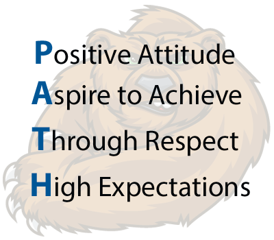 Gateway Path: positive attitude, aspire to achieve, through respect, high expectations